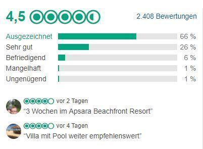Apsara Beachfront Resort & Villa tripadvisor